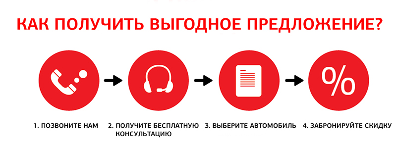 Скидка по Trade-in до 240 000 рублей!